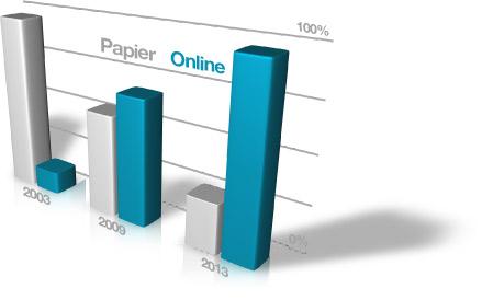 die ostendis bewerbung - Online Bewerbungen